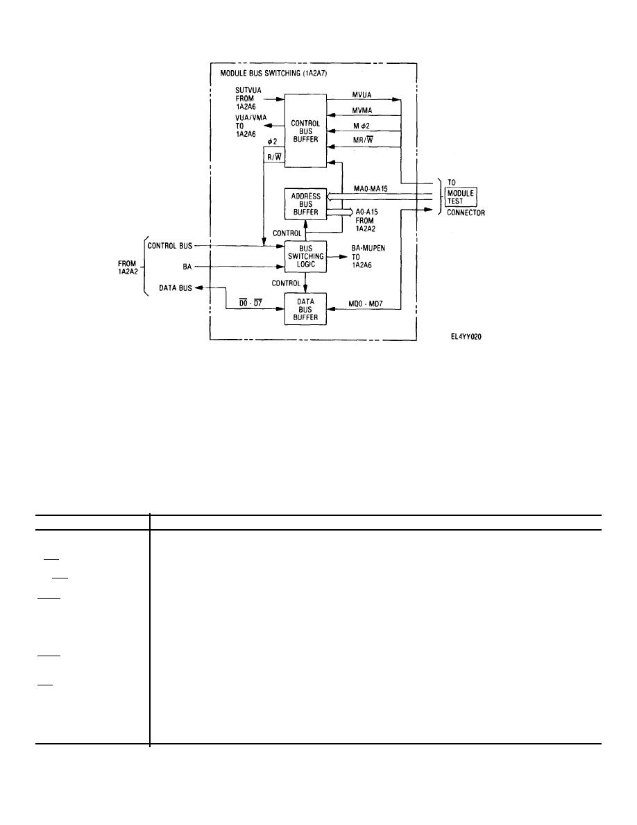 microprocessor based instrumentation system Abstract: this paper describes a microprocessor-based temperature monitoring instrumentation system based on phase modulation principle using interferometric optical sensors system, where the phase of a beam through a temperature sensing fiber (placed in a hot chamber) is compared with that of a.