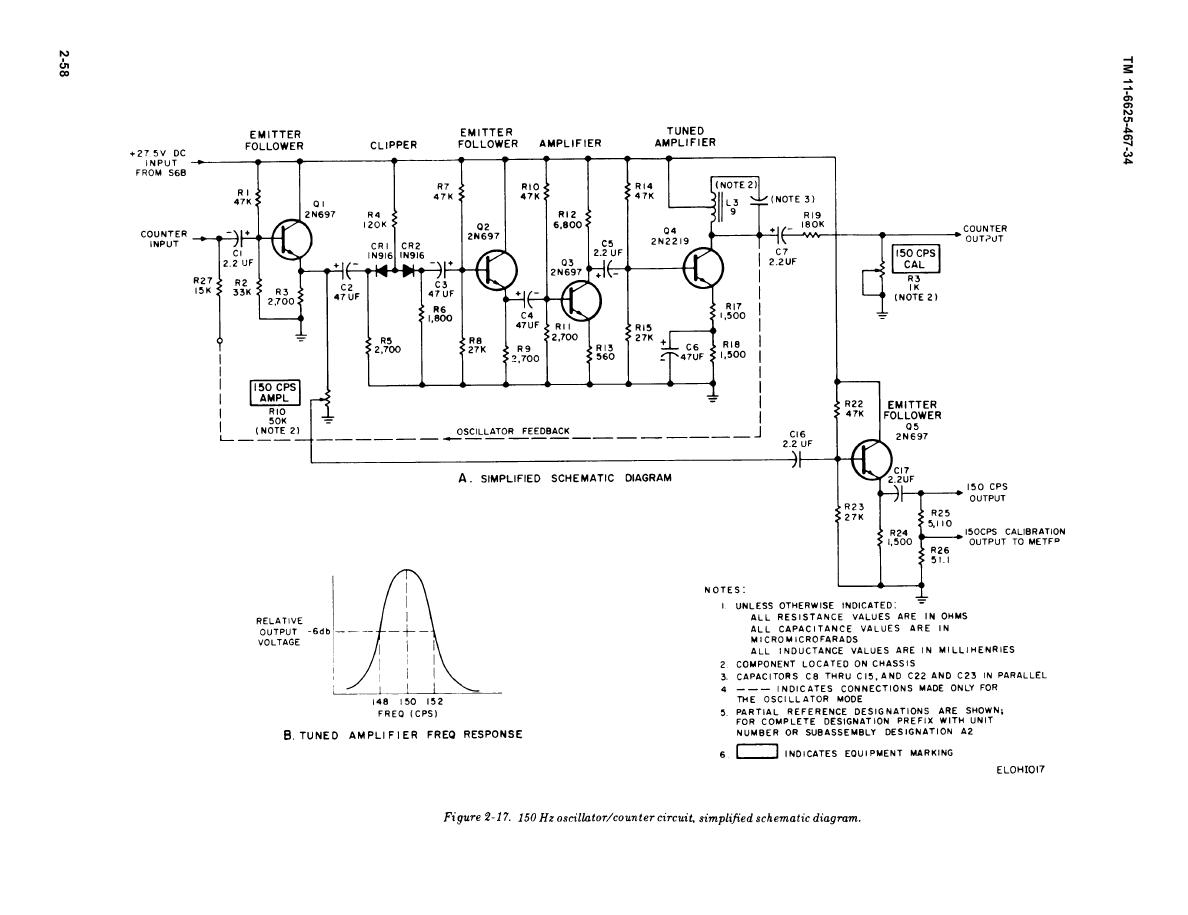 Figure 2-17. 150-Hz Oscillator/Counter Circuit. Simplified ... on counter schematic 74190 pin, digital electronics, counter circuit design, counter with sensor circuit, wiring diagram, one-line diagram, pulse counter schematic, counter coil schematic, counter schematic 3 stage, circuit design, 2-digit counter schematic, down counter schematic, counter circuit breadboard, function block diagram, decade counter schematic, digital counter schematic, counter circuit layout, counter chip schematic, integrated circuit layout, network analysis, block diagram, freq counter schematic,