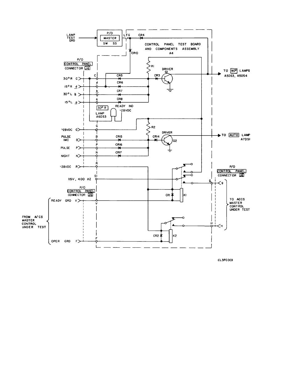 Control panel test board and components assembly A4, simplified schematic  diagram.